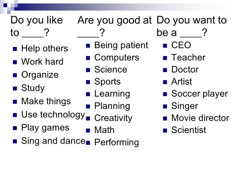 Are you good at ____? Being patient Computers Science Sports Learning Planning Creativity Math Performing CEO Teacher Doctor Artist Soccer player Sing