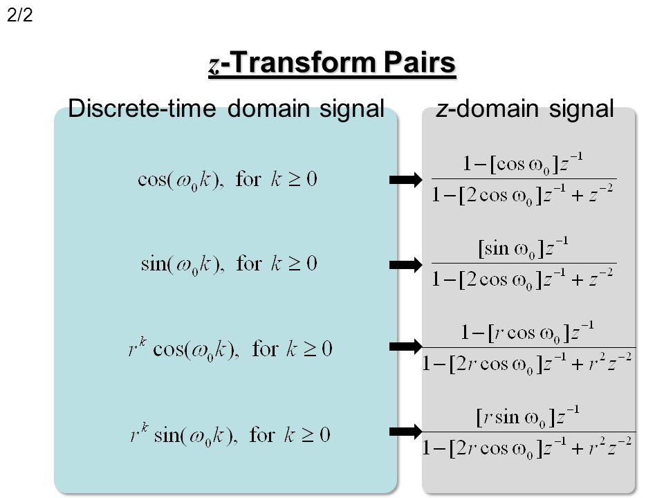 Example 4: a decaying signal Suppose a signal is for. Find. for z -transform Inverse z -transform