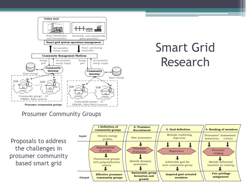 Smart Grid Research Prosumer Community Groups Proposals to address the challenges in prosumer community based smart grid