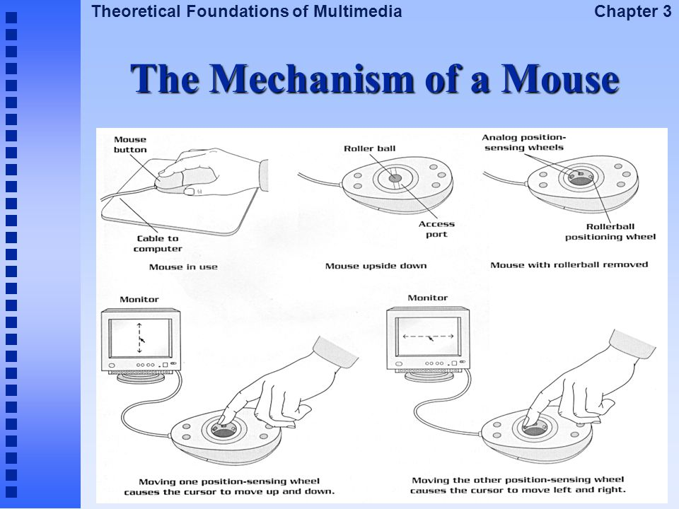 Theoretical Foundations of Multimedia Chapter 3 The Mechanism of a Mouse