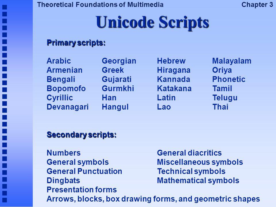 Theoretical Foundations of Multimedia Chapter 3 Unicode Scripts Primary scripts: ArabicGeorgianHebrewMalayalam ArmenianGreekHiraganaOriya BengaliGujar