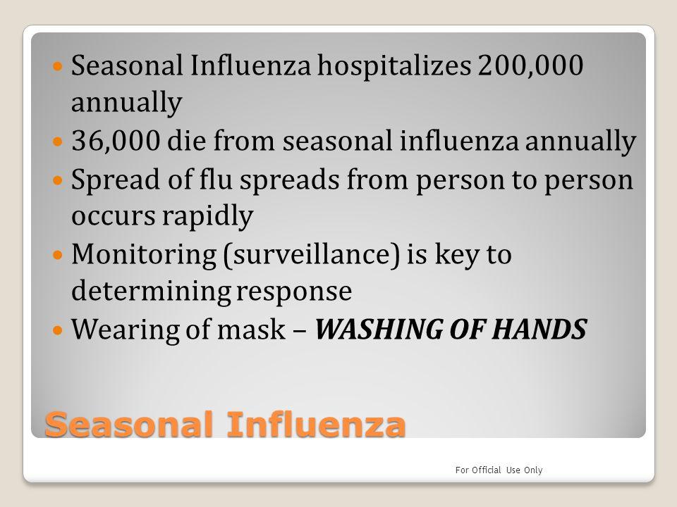 Seasonal Influenza Seasonal Influenza hospitalizes 200,000 annually 36,000 die from seasonal influenza annually Spread of flu spreads from person to p