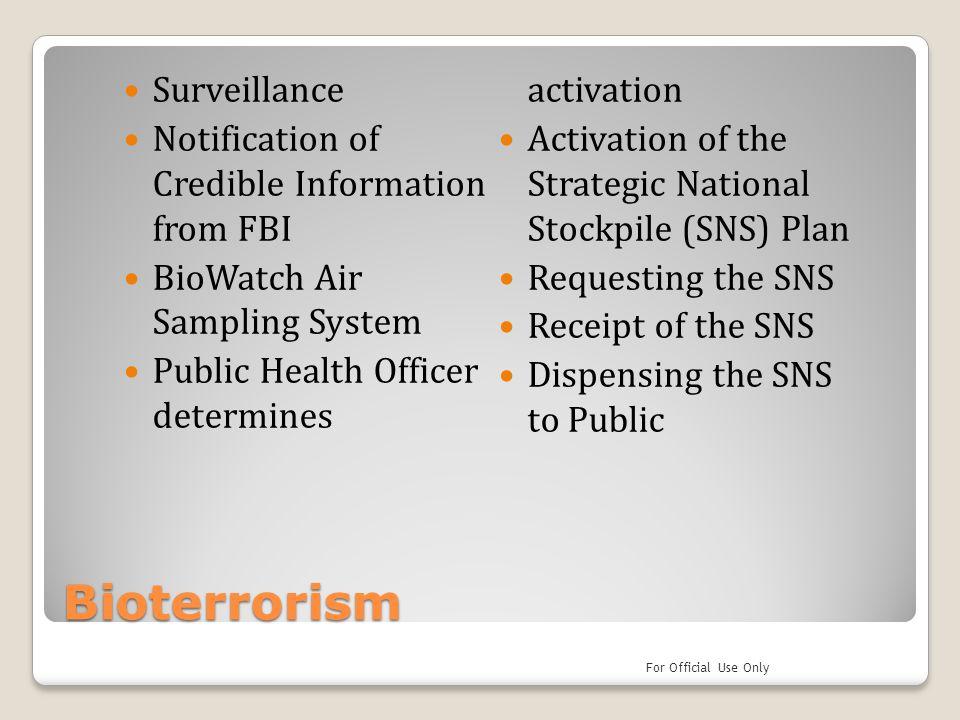 Bioterrorism Surveillance Notification of Credible Information from FBI BioWatch Air Sampling System Public Health Officer determines activation Activ