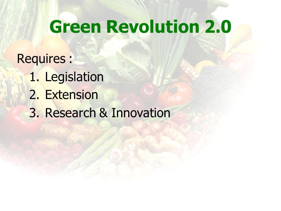 Green Revolution 2.0 Requires : 1.Legislation 2.Extension 3.Research & Innovation