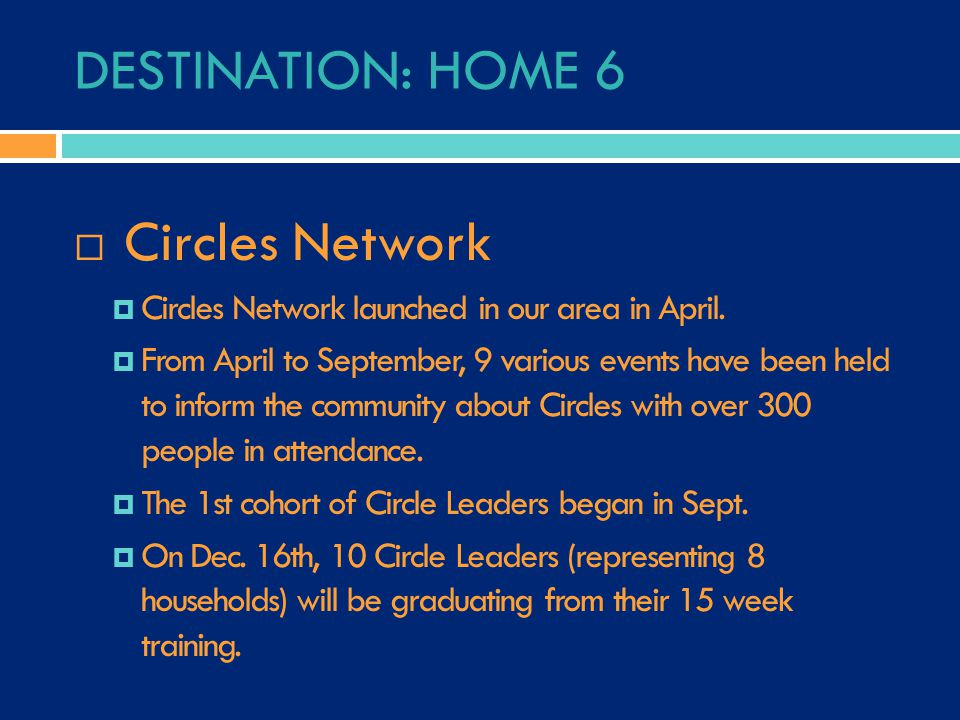 DESTINATION: HOME 6  Circles Network  Circles Network launched in our area in April.