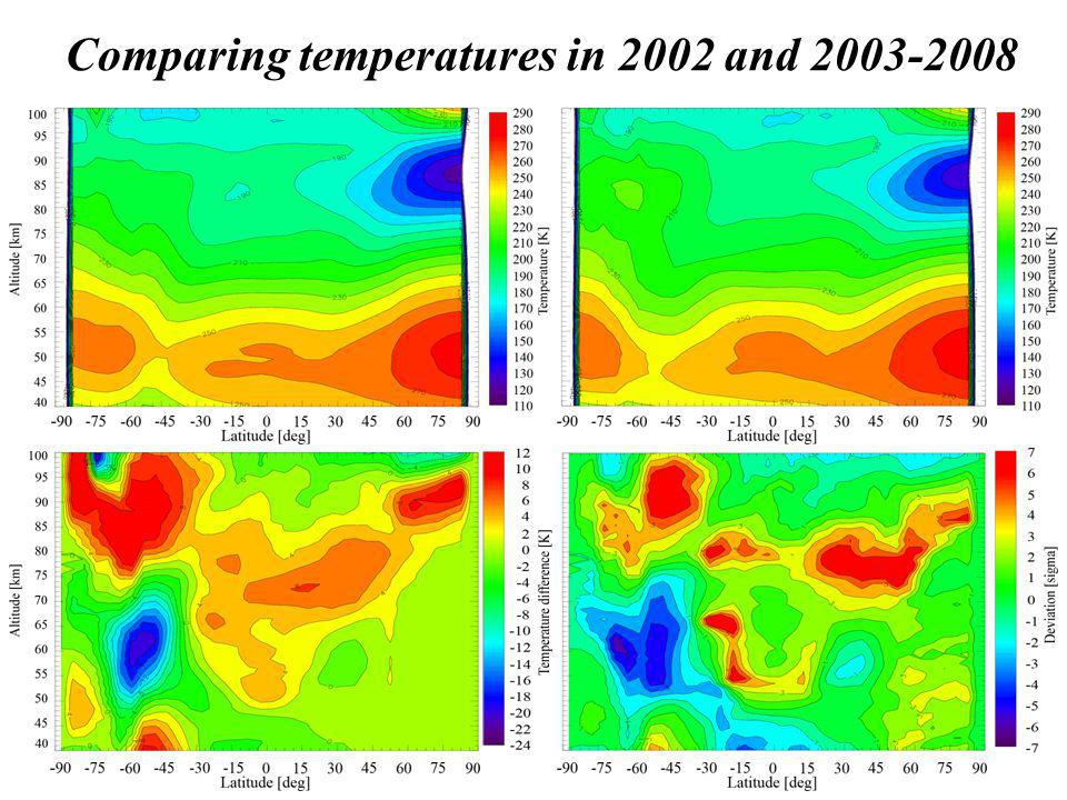 Comparing temperatures in 2002 and 2003-2008