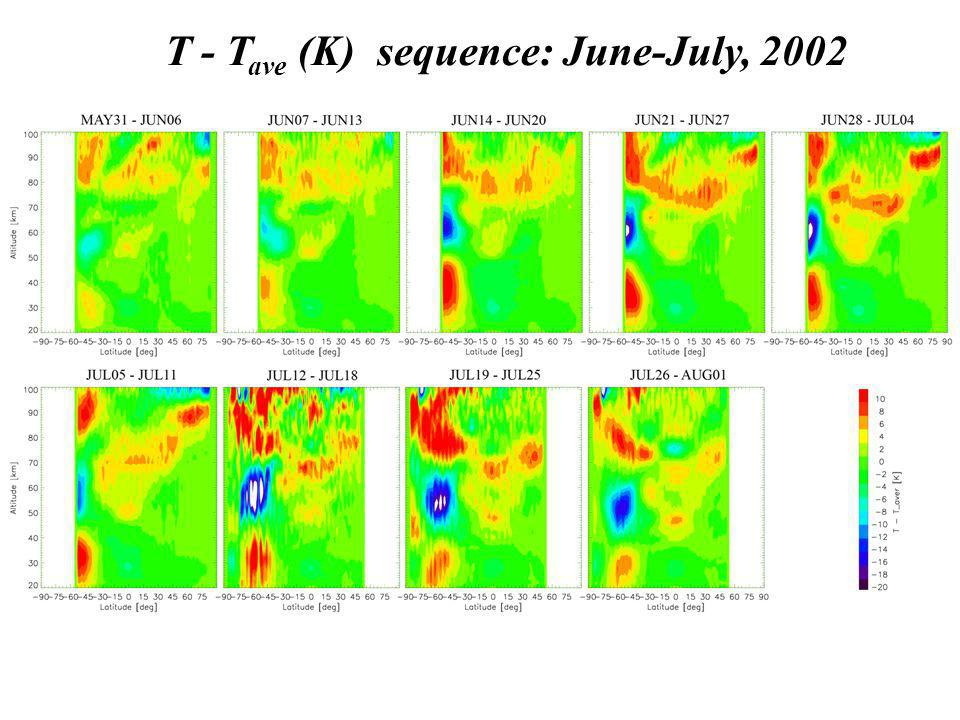 T - T ave (K) sequence: June-July, 2002
