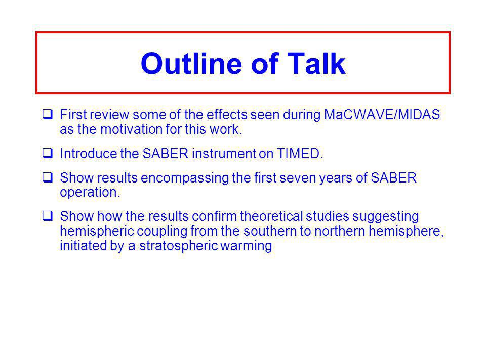 Outline of Talk  First review some of the effects seen during MaCWAVE/MIDAS as the motivation for this work.