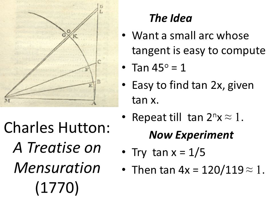 Charles Hutton: A Treatise on Mensuration (1770) The Idea Want a small arc whose tangent is easy to compute Tan 45 o = 1 Easy to find tan 2x, given tan x.