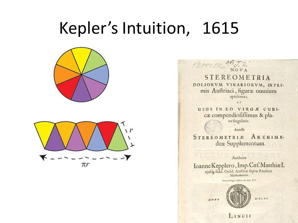 Kepler's Intuition, 1615