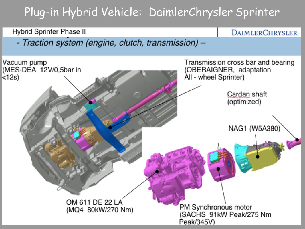 Plug-in Hybrid Vehicle: DaimlerChrysler Sprinter