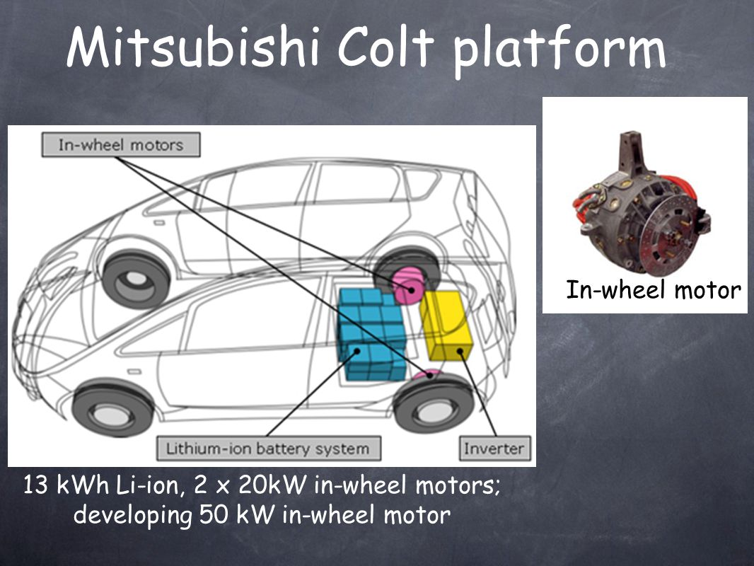 Mitsubishi Colt platform In-wheel motor 13 kWh Li-ion, 2 x 20kW in-wheel motors; developing 50 kW in-wheel motor