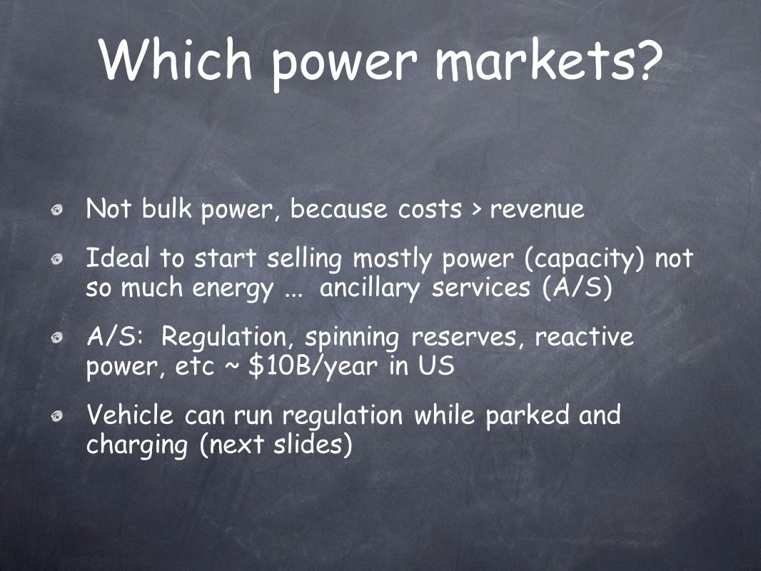 Which power markets.