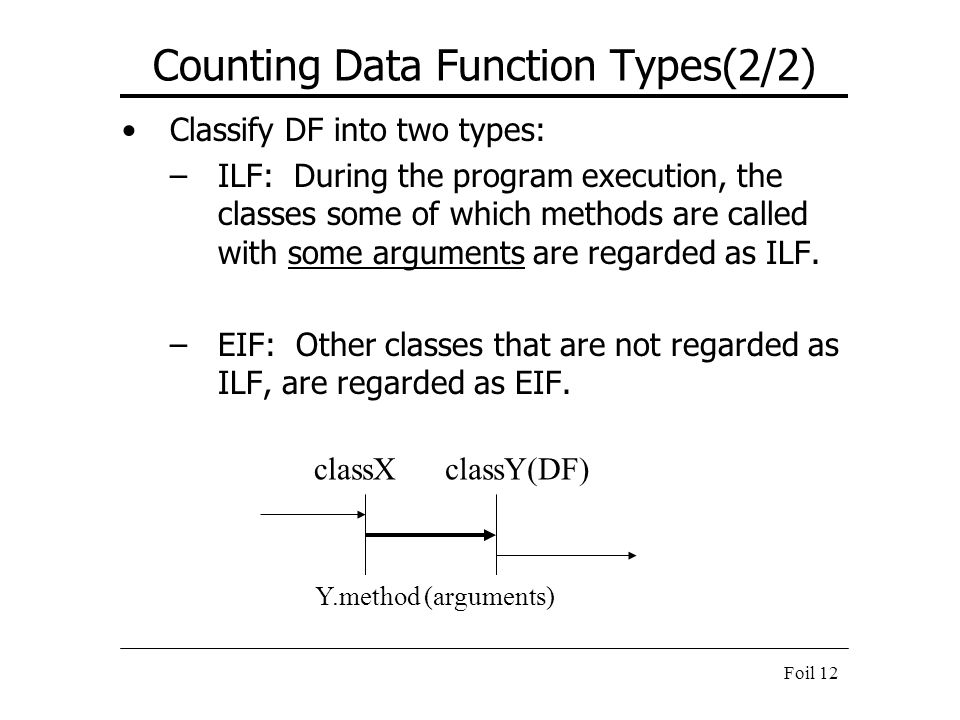 Foil 12 Counting Data Function Types(2/2) Classify DF into two types: –ILF: During the program execution, the classes some of which methods are called