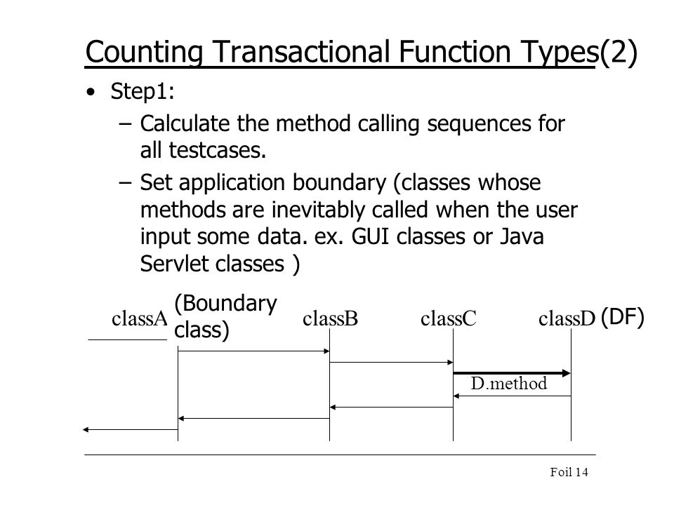 Foil 14 Counting Transactional Function Types(2) Step1: –Calculate the method calling sequences for all testcases. –Set application boundary (classes