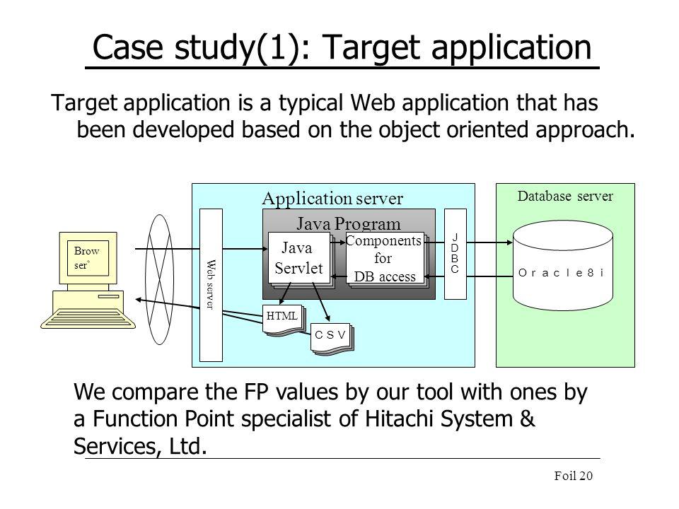Foil 20 Case study(1): Target application Application server Java Program Java Servlet Brow ser ゙ Java Servlet Components for DB access Database serve