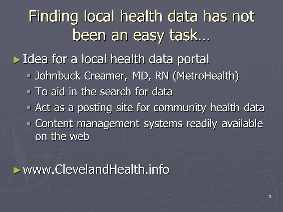 34 Ohio Health Surveys