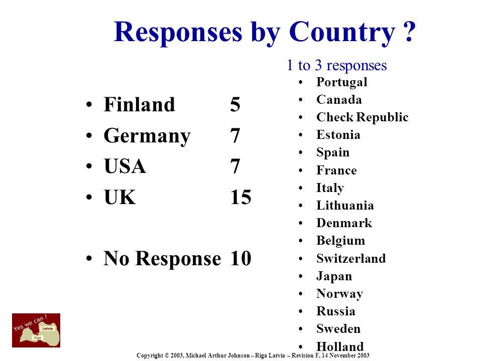 Copyright © 2003, Michael Arthur Johnson – Riga Latvia – Revision F, 14 November 2003 Responses by Country .