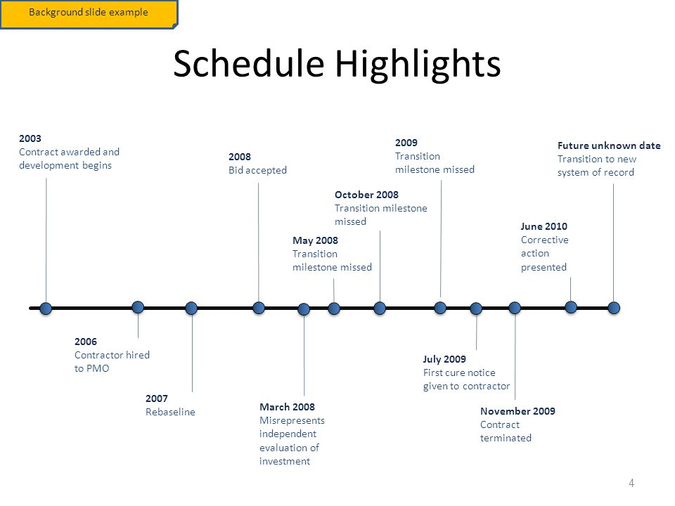 TechStat Schedule Highlights 4 Future unknown date Transition to new system of record 2003 Contract awarded and development begins May 2008 Transition milestone missed 2007 Rebaseline 2006 Contractor hired to PMO 2008 Bid accepted March 2008 Misrepresents independent evaluation of investment October 2008 Transition milestone missed 2009 Transition milestone missed July 2009 First cure notice given to contractor November 2009 Contract terminated June 2010 Corrective action presented Background slide example
