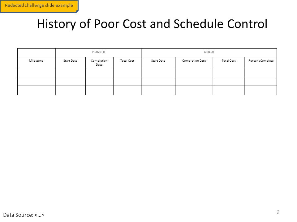 TechStat History of Poor Cost and Schedule Control 9 Incident Management, Analysis, and Reporting System (IMARS) Redacted challenge slide example Data Source: PLANNEDACTUAL MilestoneStart DateCompletion Date Total CostStart DateCompletion DateTotal CostPercent Complete
