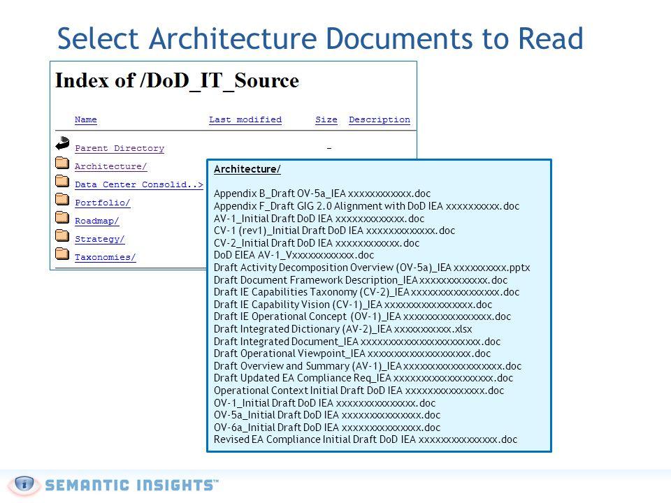 Select Architecture Documents to Read Architecture/ Appendix B_Draft OV-5a_IEA xxxxxxxxxxxx.doc Appendix F_Draft GIG 2.0 Alignment with DoD IEA xxxxxxxxxx.doc AV-1_Initial Draft DoD IEA xxxxxxxxxxxxx.doc CV-1 (rev1)_Initial Draft DoD IEA xxxxxxxxxxxxx.doc CV-2_Initial Draft DoD IEA xxxxxxxxxxxx.doc DoD EIEA AV-1_Vxxxxxxxxxxxx.doc Draft Activity Decomposition Overview (OV-5a)_IEA xxxxxxxxxx.pptx Draft Document Framework Description_IEA xxxxxxxxxxxxx.doc Draft IE Capabilities Taxonomy (CV-2)_IEA xxxxxxxxxxxxxxxxx.doc Draft IE Capability Vision (CV-1)_IEA xxxxxxxxxxxxxxxxx.doc Draft IE Operational Concept (OV-1)_IEA xxxxxxxxxxxxxxxxx.doc Draft Integrated Dictionary (AV-2)_IEA xxxxxxxxxxx.xlsx Draft Integrated Document_IEA xxxxxxxxxxxxxxxxxxxxxxx.doc Draft Operational Viewpoint_IEA xxxxxxxxxxxxxxxxxxxx.doc Draft Overview and Summary (AV-1)_IEA xxxxxxxxxxxxxxxxxxx.doc Draft Updated EA Compliance Req_IEA xxxxxxxxxxxxxxxxxxx.doc Operational Context Initial Draft DoD IEA xxxxxxxxxxxxxxx.doc OV-1_Initial Draft DoD IEA xxxxxxxxxxxxxxx.doc OV-5a_Initial Draft DoD IEA xxxxxxxxxxxxxxx.doc OV-6a_Initial Draft DoD IEA xxxxxxxxxxxxxxx.doc Revised EA Compliance Initial Draft DoD IEA xxxxxxxxxxxxxxx.doc