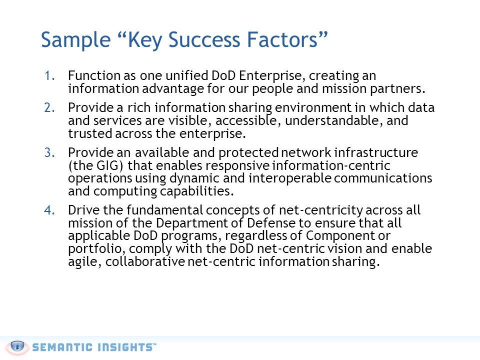 Unpacking the Semantics of Key Success Factors (KSF) Each KSF statement embodies a number of semantically distinct assertions.