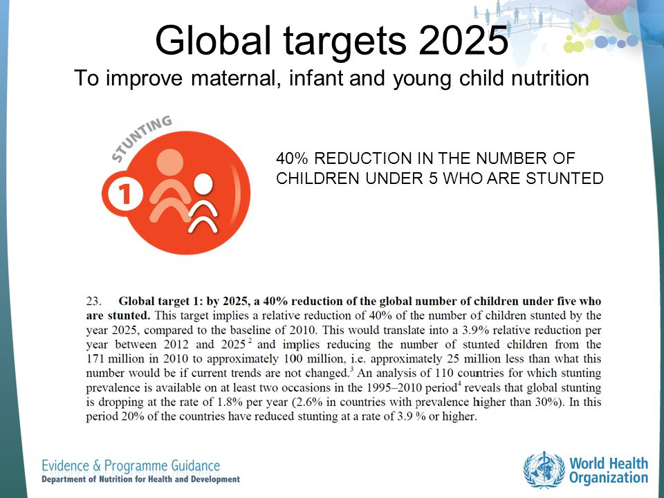 40% REDUCTION IN THE NUMBER OF CHILDREN UNDER 5 WHO ARE STUNTED