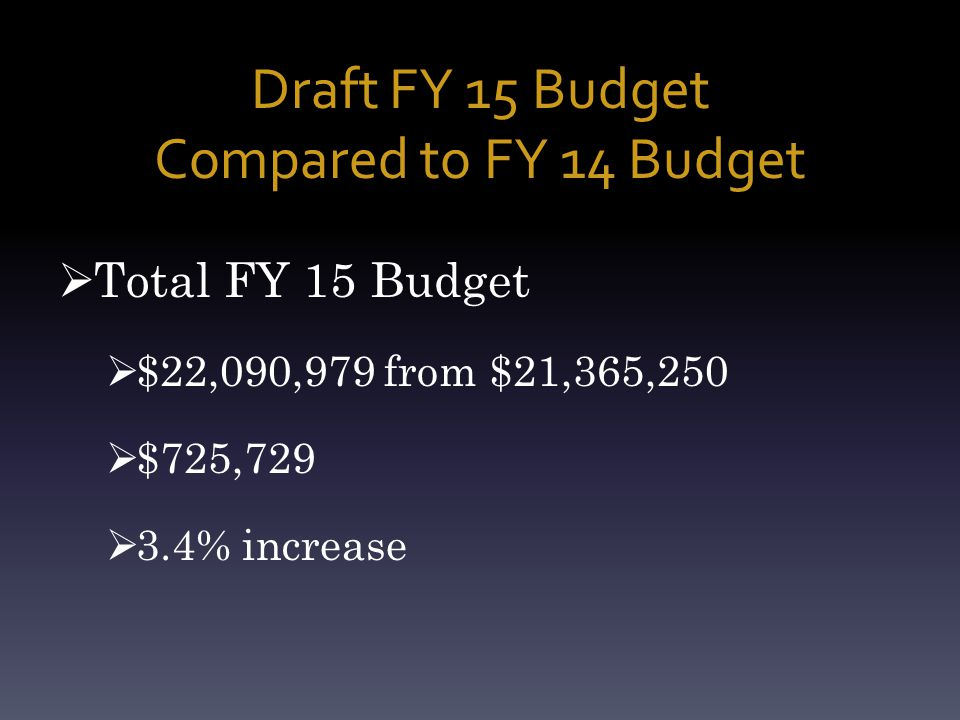 Draft FY 15 Budget Compared to FY 14 Budget  Total FY 15 Budget  $22,090,979 from $21,365,250  $725,729  3.4% increase