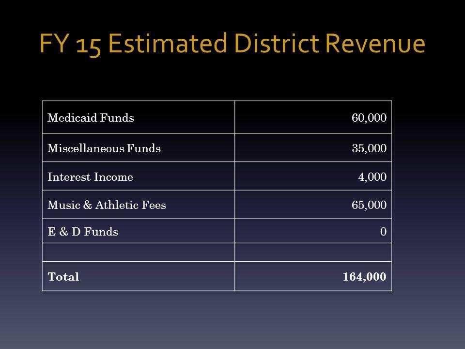 FY 15 Estimated District Revenue