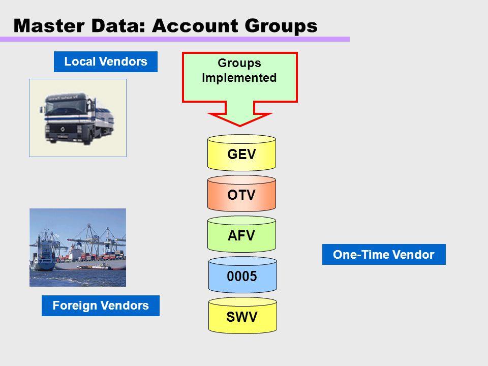 Master Data: Number Ranges GEV 0005 OTV AFV Groups Implemented Number Ranges 0100001000000000299999 0200003000000000399999 0300004000000000499999 ZZ 1000000000 1999999999 SWV