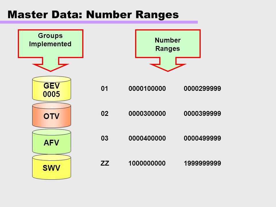 Accounts xxxxxx ---- xxxxxx ---- xxxxxx ---- xxxxxx ---- Automatic clearing program Ref no.Amoun t 5000 - 7000 - 12000 + 5287 Recon acc.