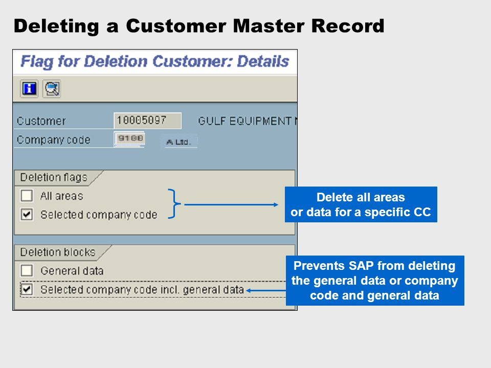 Deleting a Customer Master Record Delete all areas or data for a specific CC Prevents SAP from deleting the general data or company code and general d