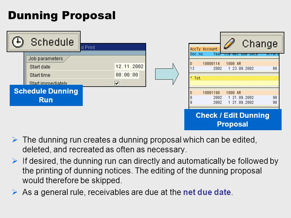 Dunning Proposal  The dunning run creates a dunning proposal which can be edited, deleted, and recreated as often as necessary.  If desired, the dun