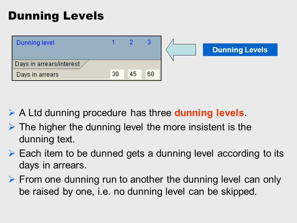Dunning Levels  A Ltd dunning procedure has three dunning levels.  The higher the dunning level the more insistent is the dunning text.  Each item