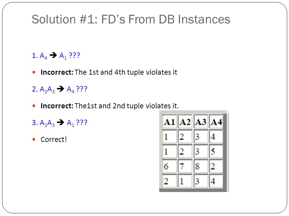 Solution #5: Checking for Keys Using the Closure F = {ABC → DE, AB → D, DE → ABCF, E → C} First, we notice that: G never appears on RHS of any FD.