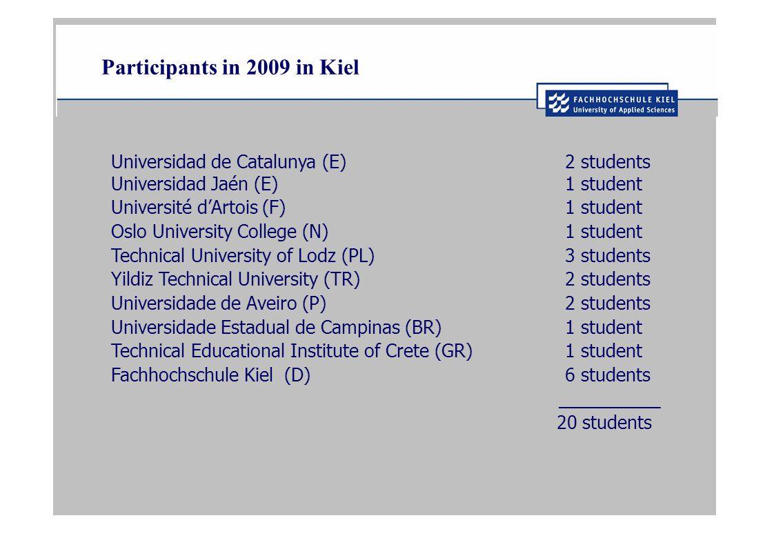 Participants in 2009 in Kiel Universidad de Catalunya (E) Universidad Jaén (E) Université d'Artois (F) Oslo University College (N) Technical Universit