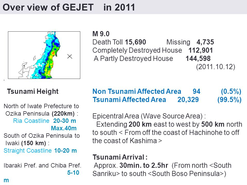 Over view of GEJET in 2011 M 9.0 Death Toll 15,690 Missing 4,735 Completely Destroyed House 112,901 A Partly Destroyed House 144,598 (2011.10.12) Non Tsunami Affected Area 94 (0.5%) Tsunami Affected Area 20,329 (99.5%) Epicentral Area (Wave Source Area) : Extending 200 km east to west by 500 km north to south Tsunami Arrival : Approx.