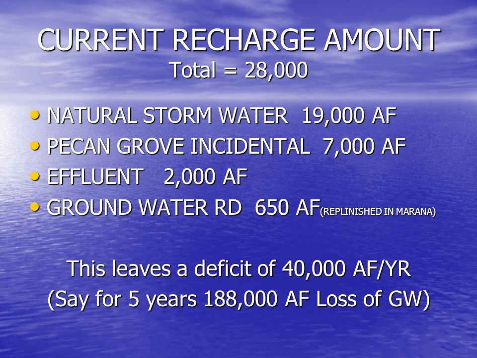CURRENT RECHARGE AMOUNT Total = 28,000 NATURAL STORM WATER 19,000 AF NATURAL STORM WATER 19,000 AF PECAN GROVE INCIDENTAL 7,000 AF PECAN GROVE INCIDEN