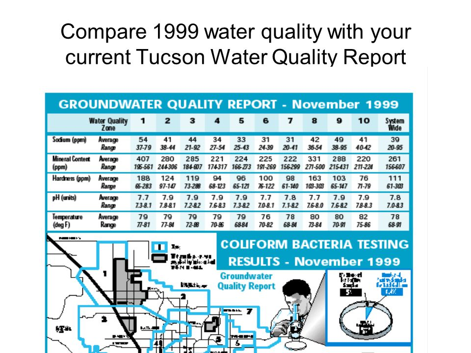 Compare 1999 water quality with your current Tucson Water Quality Report
