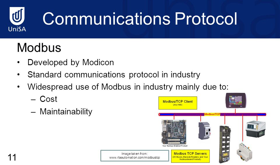 Communications Protocol Modbus Developed by Modicon Standard communications protocol in industry Widespread use of Modbus in industry mainly due to: –Cost –Maintainability Image taken from: www.rtaautomation.com/modbustcp 11