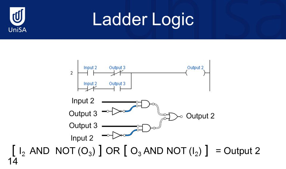 Ladder Logic [ I 2 AND NOT (O 3 ) ] OR [ O 3 AND NOT (I 2 ) ] = Output 2 14