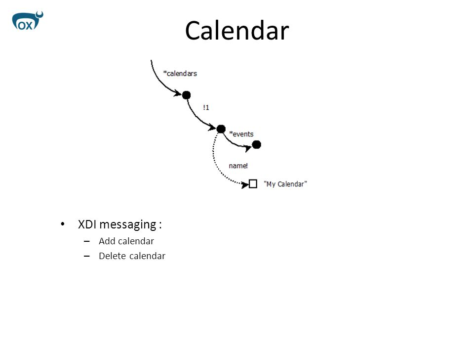 Calendar XDI messaging : – Add calendar – Delete calendar