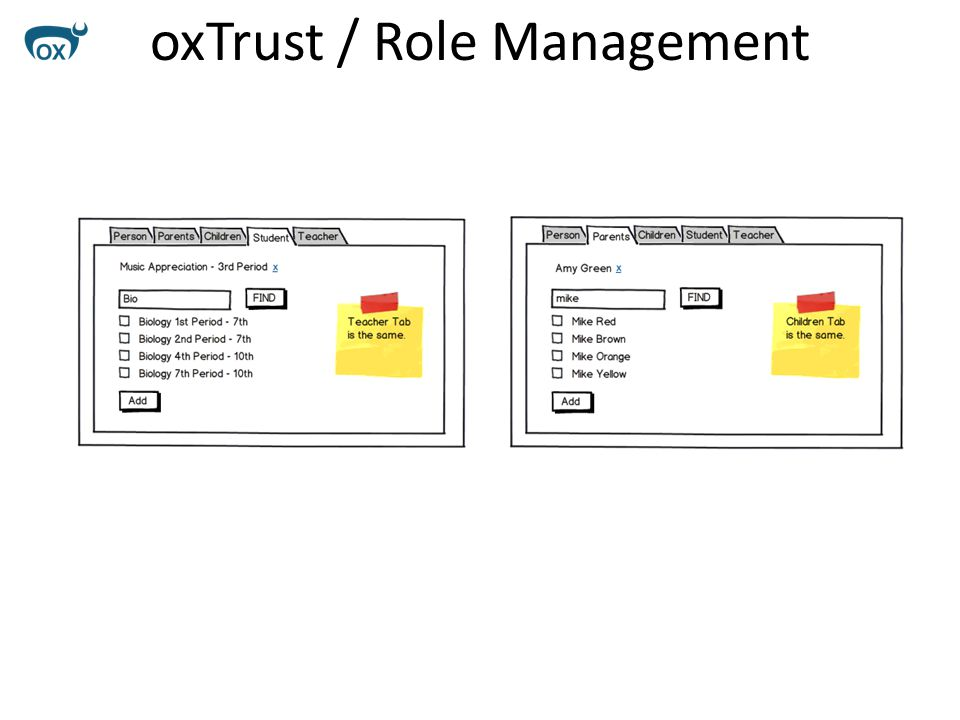 oxTrust / Role Management