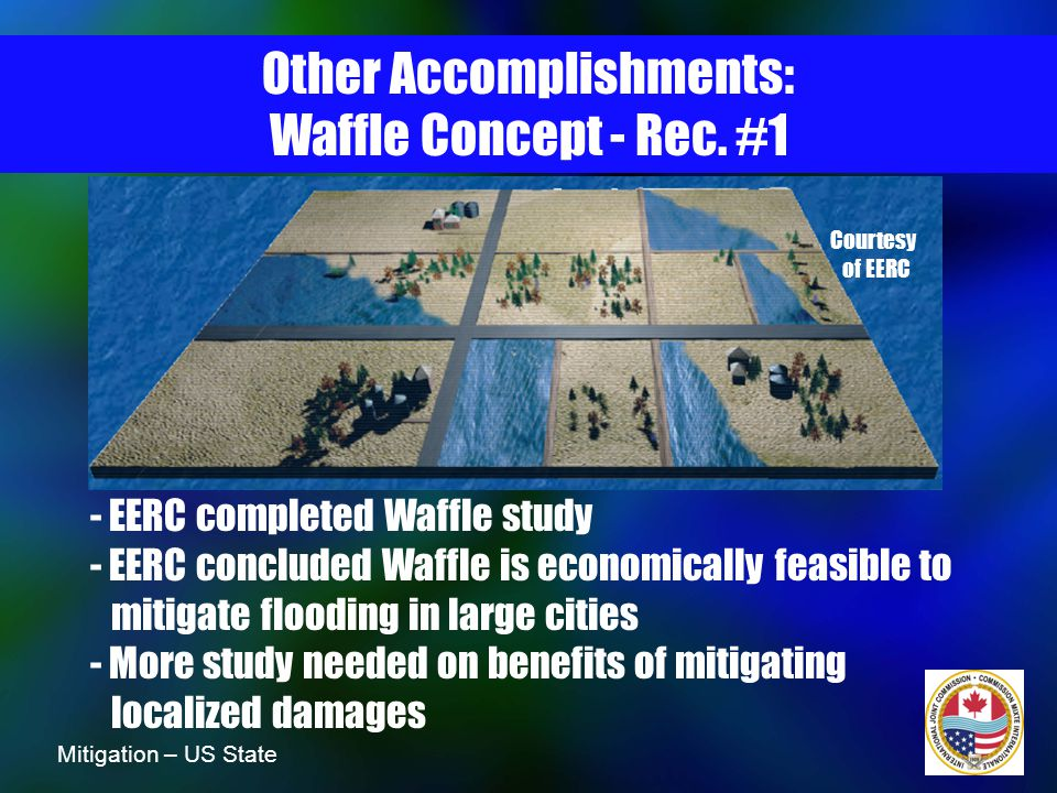Other Accomplishments: Waffle Concept - Rec.