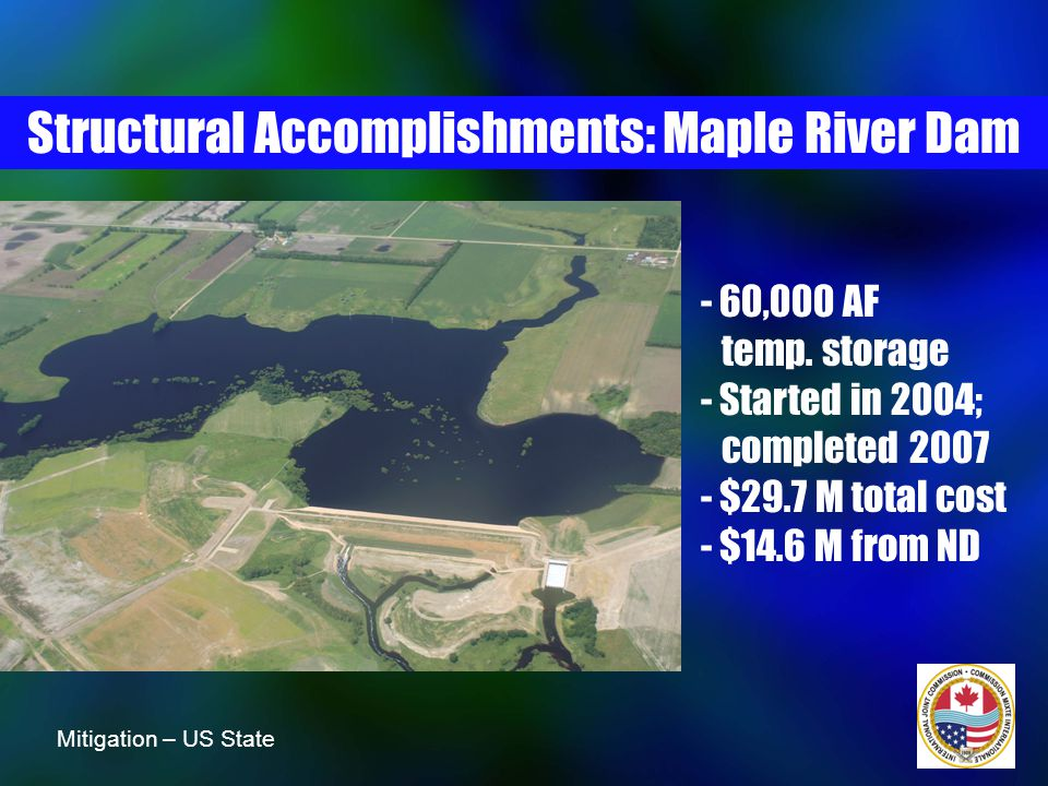 Structural Accomplishments: Maple River Dam - 60,000 AF temp.