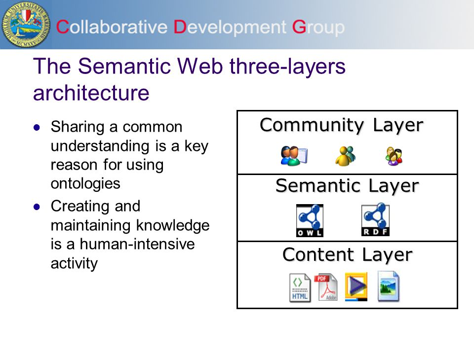 The Semantic Web three-layers architecture Sharing a common understanding is a key reason for using ontologies Creating and maintaining knowledge is a