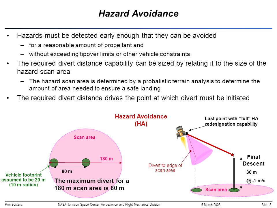 Slide 8 5 March 2008 Ron SostaricNASA Johnson Space Center, Aeroscience and Flight Mechanics Division Hazard Avoidance Hazards must be detected early enough that they can be avoided –for a reasonable amount of propellant and –without exceeding tipover limits or other vehicle constraints The required divert distance capability can be sized by relating it to the size of the hazard scan area –The hazard scan area is determined by a probalistic terrain analysis to determine the amount of area needed to ensure a safe landing The required divert distance drives the point at which divert must be initiated 30 m @ -1 m/s Hazard Avoidance (HA) Last point with full HA redesignation capability Final Descent Divert to edge of scan area Scan area 180 m 80 m The maximum divert for a 180 m scan area is 80 m Vehicle footprint assumed to be 20 m (10 m radius)