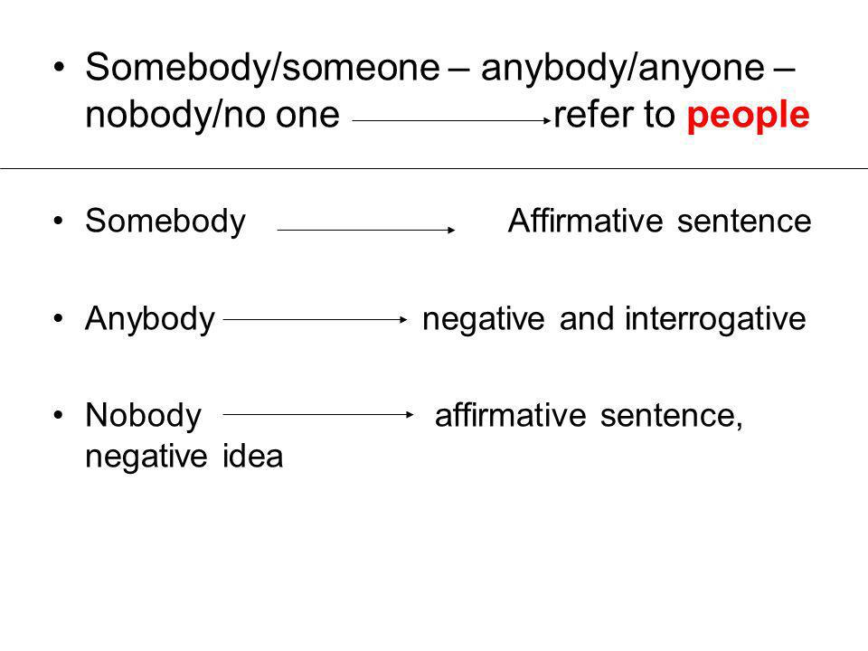 Somebody/someone – anybody/anyone – nobody/no one refer to people Somebody Affirmative sentence Anybody negative and interrogative Nobody affirmative sentence, negative idea