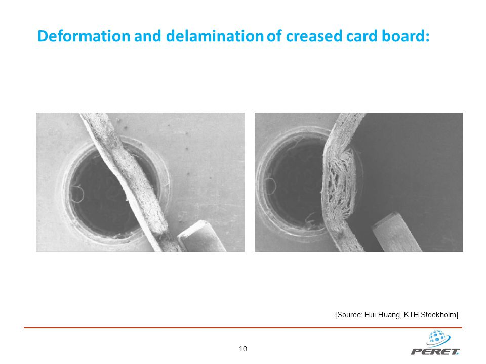 10 [Source: Hui Huang, KTH Stockholm] Deformation and delamination of creased card board:
