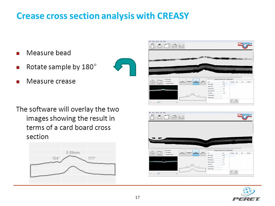 Crease cross section analysis with CREASY Measure bead Rotate sample by 180° Measure crease The software will overlay the two images showing the resul